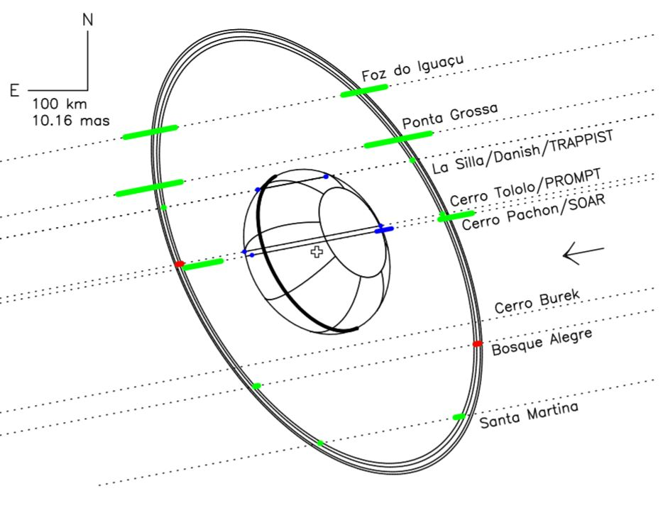 A ring system detected around the Centaur (10199) Chariklo  - Nature 508, 72–75 (03 April 2014)